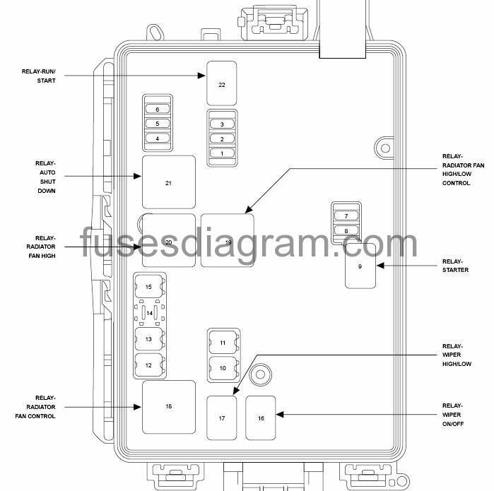 2008 dodge charger fuse box manual
