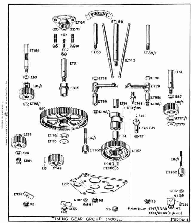 manual rapid dump valve 800