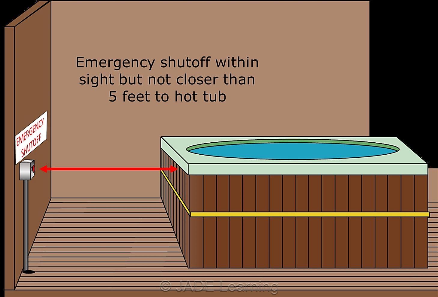 nordic crown ii hot tub manual