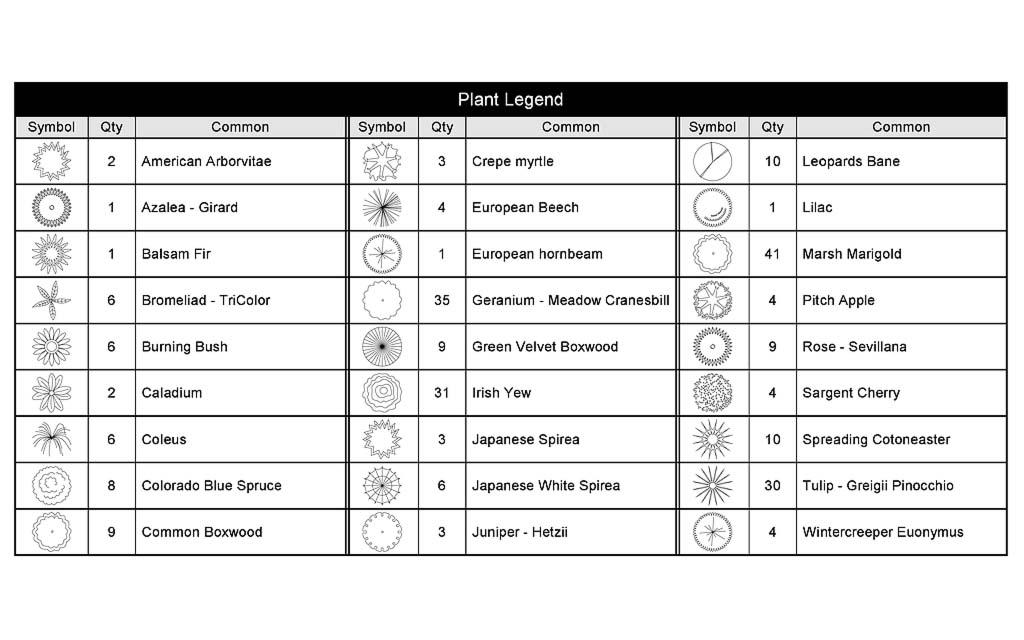 autocad plant 3d 2014 training manual