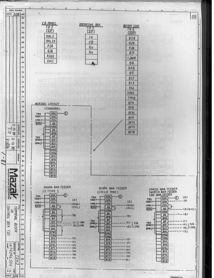 Mazatrol T32