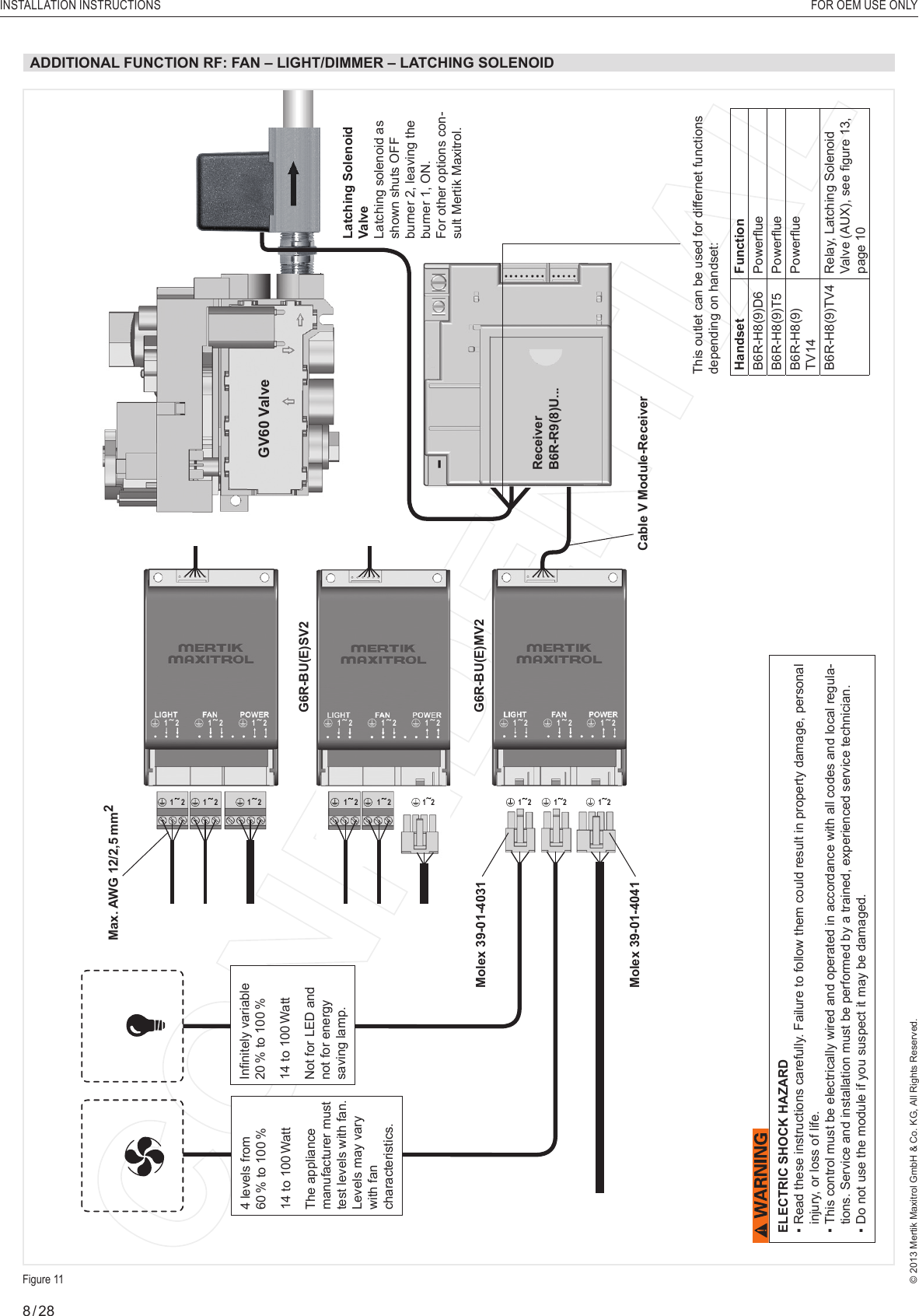 orangerx v 1.2 module manual