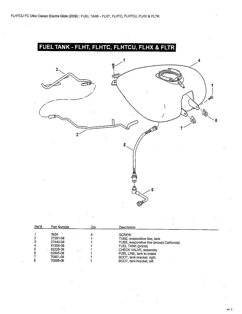 road hog 4 console manual